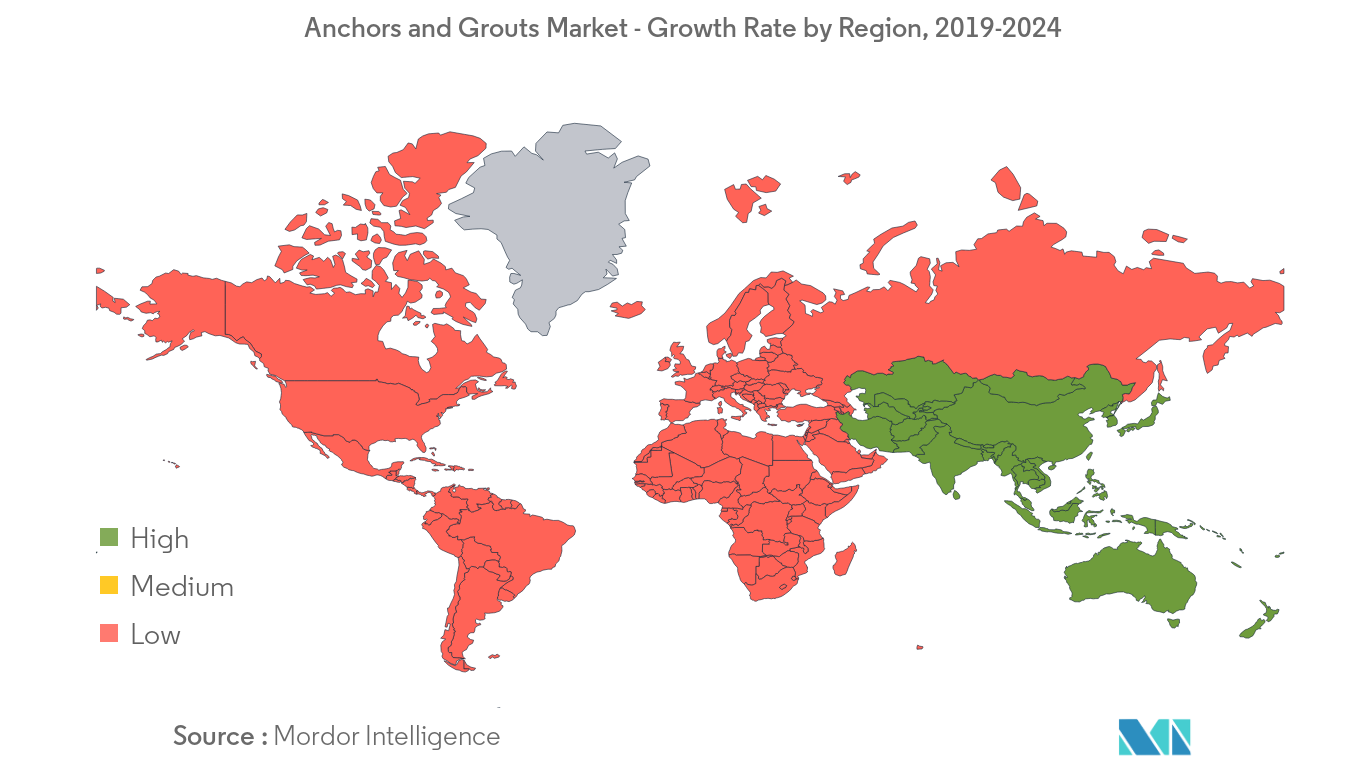 Anchors and Grouts Market Regional Trends