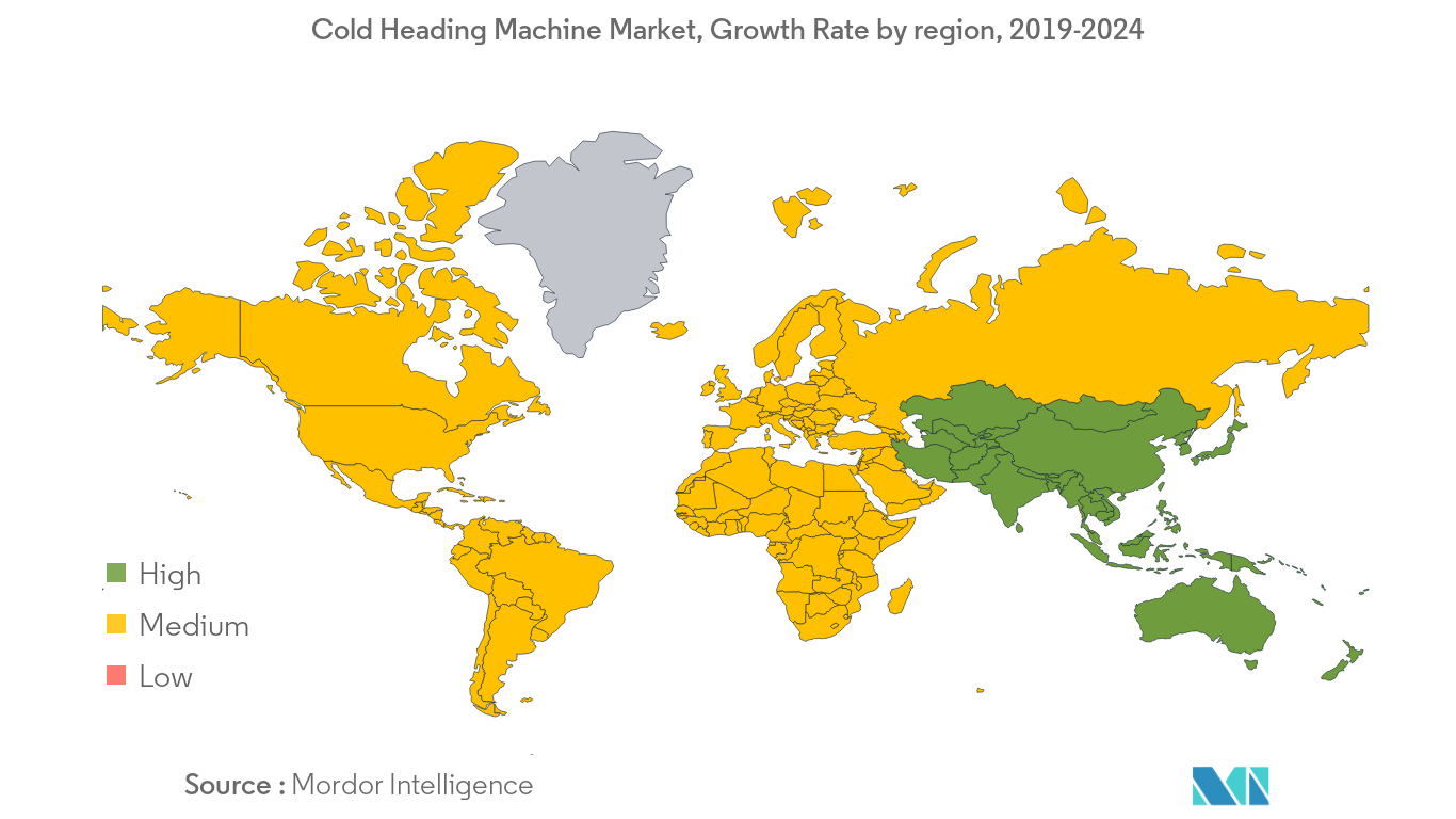 Cold Heading Machine Market, Growth Rate by Region