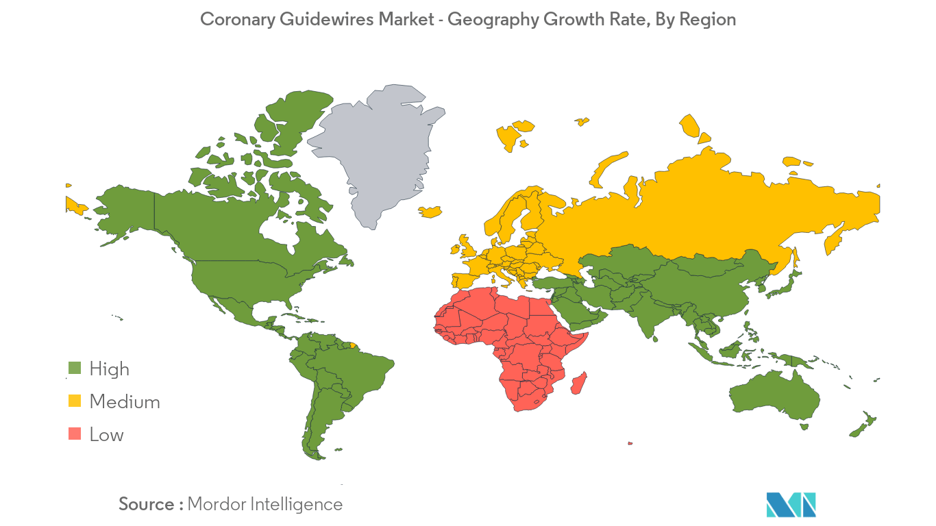 Coronary Guidewires Market Growth Rate