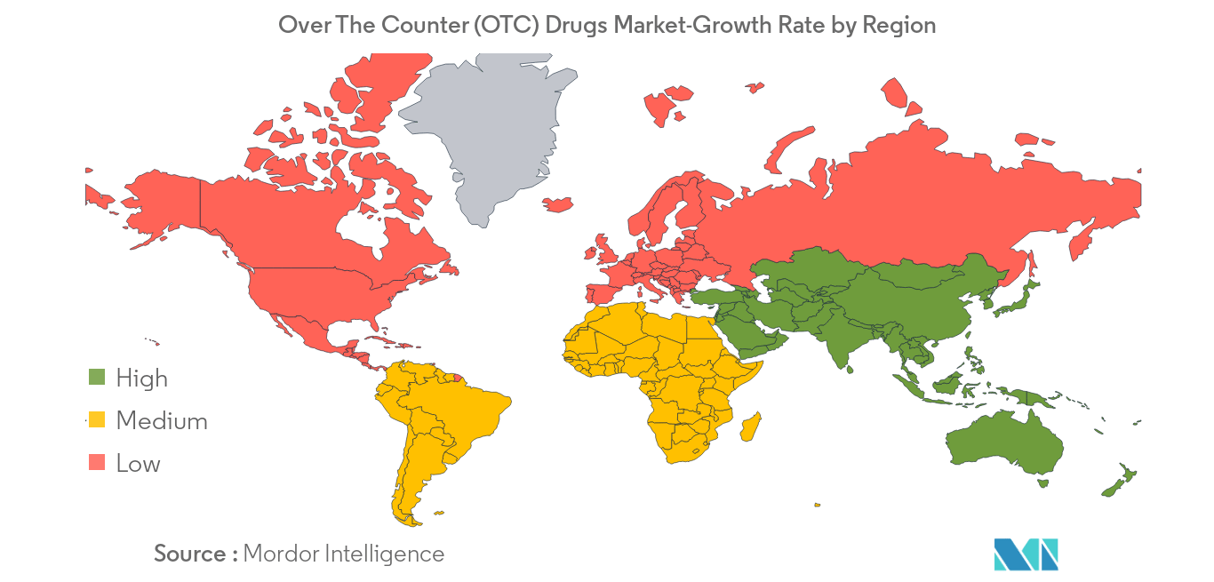 Over The Counter (OTC) Drugs-2