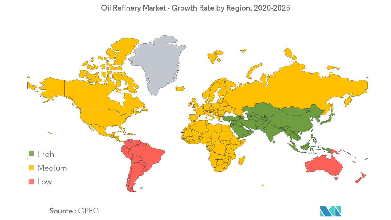 Oil Refining Market | Growth, Trends and Forecasts (2020-2025)