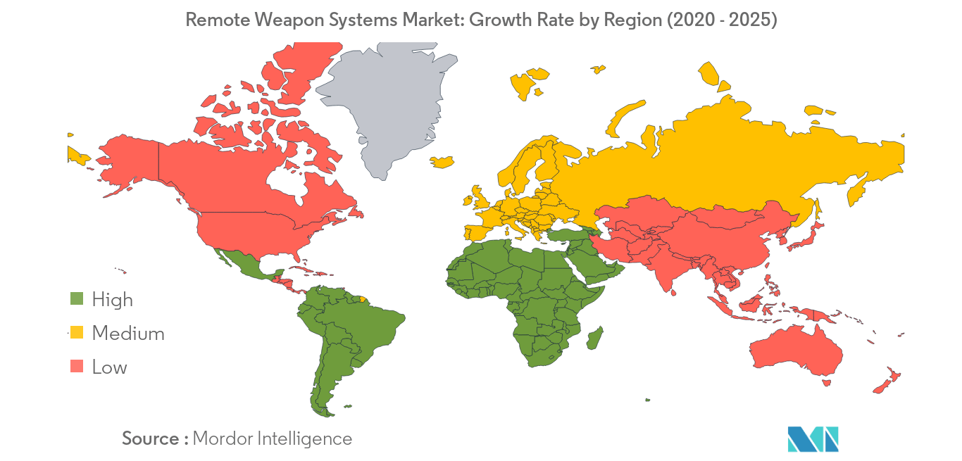 remote weapon systems market