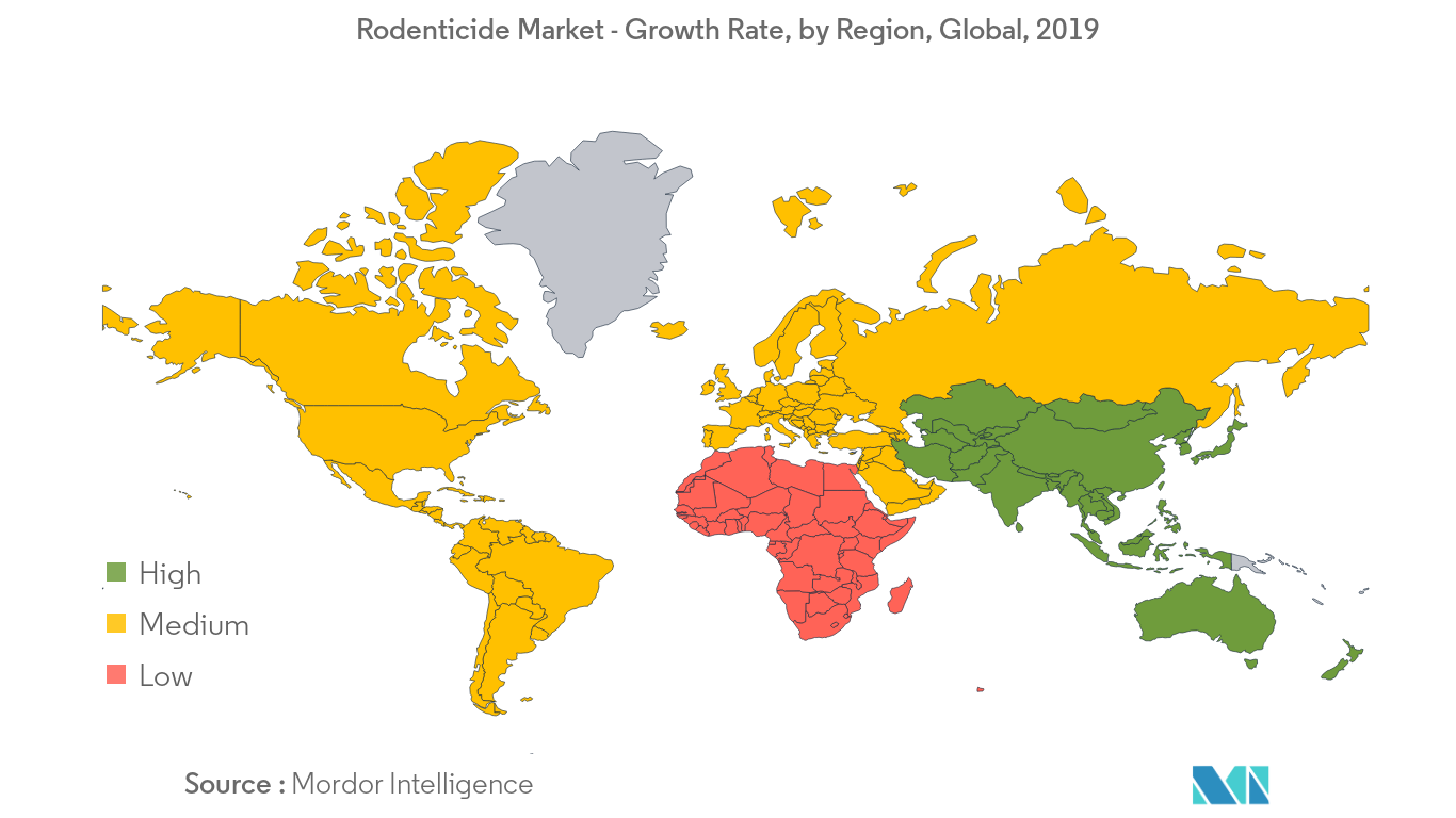 Rodenticide Market